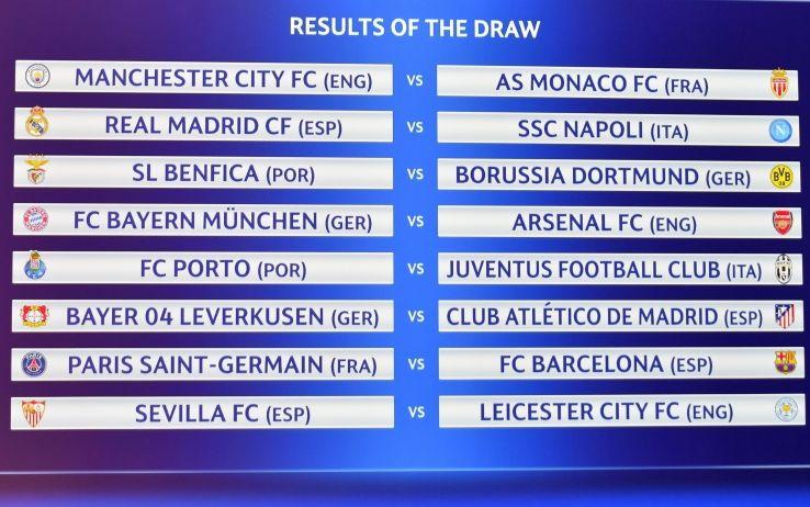 Porto – Juve e Real Madrid – Napoli: il sorteggio della Champions League