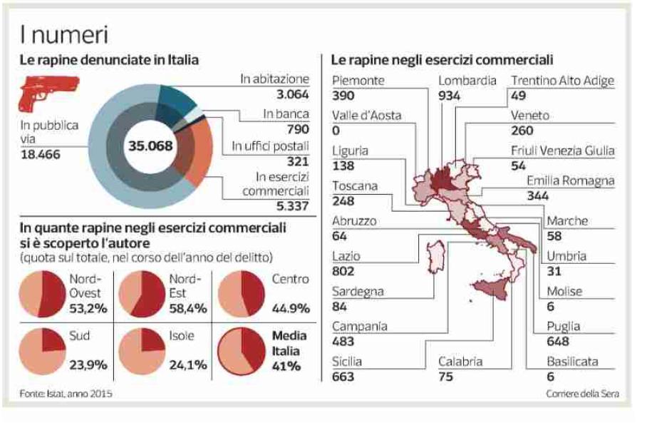 """Emergenza sicurezza a Messina, il commento della Confcommercio: """"così si allontanano i cittadini"""""""